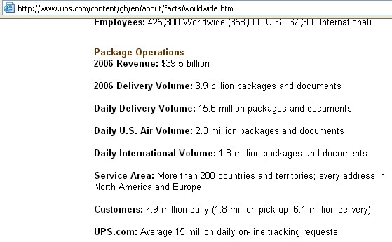 UPS world facts
