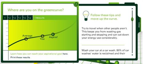 Greencurve To Salvation