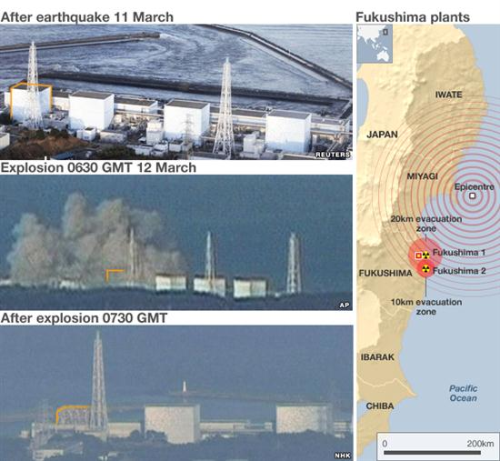 Explosion 0630 GMT 12 Mar 2011 at Fukushima Nuclear Power Plant
